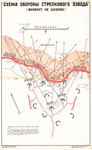 1320. Военный ретро плакат: Схема обороны стрелкового взвода (вариант)