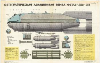 1324. Военный ретро плакат: Фотографическая авиационная бомба ФОТАБ-250-215