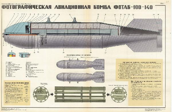 1325. Военный ретро плакат: Фотографическая авиационная бомба ФОТАБ-100-140