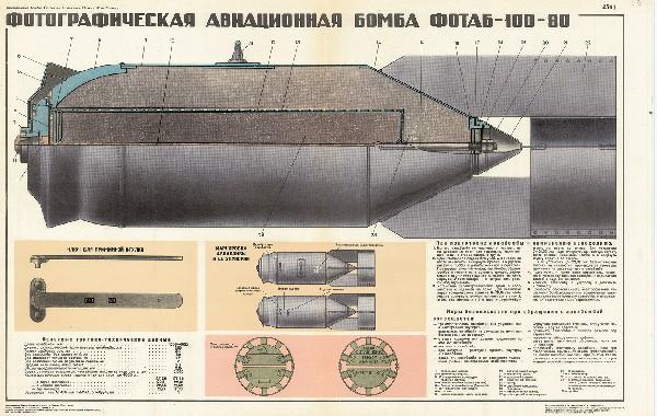 1326. Военный ретро плакат: Фотографическая авиационная бомба ФОТАБ-100-80