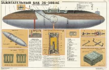 1327. Военный ретро плакат: Зажигательный бак 3Б-500АС