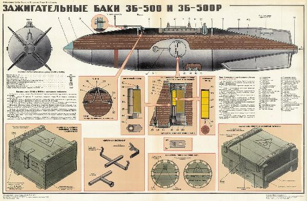 1328. Военный ретро плакат: Зажигательные баки 3Б-500 и 3Б-500Р