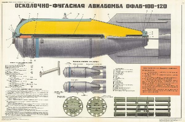 1330. Военный ретро плакат: Осколочно фугасная авиабомба ОФАБ-100-120