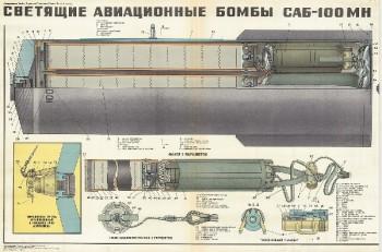 1334. Военный ретро плакат: Светящиеся авиационные бомбы САБ-100МН