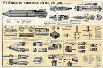 1335. Военный ретро плакат: Агитационная авиабомба АГИТАБ-500-300
