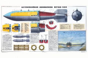 1336 (2). Военный ретро плакат: Бетонная авиабомба БЕТАБ-500