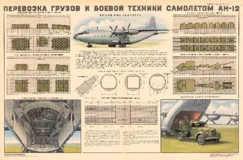 1337. Военный ретро плакат: Перевозка грузов и боевой техники самолетом Ан-12