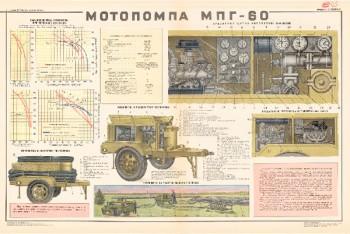 1338. Военный ретро плакат: Мотопомпа МПГ-60