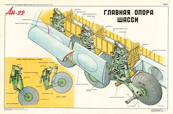 1339. Военный ретро плакат: Ан-22. Главная опора шасси.