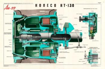 1340. Военный ретро плакат: Ан-22. Колесо КТ-130