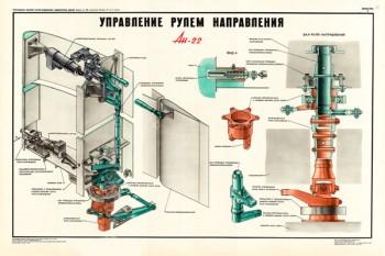 1348. Военный ретро плакат: Ан-22. Схема управления рулем направления (часть 2)