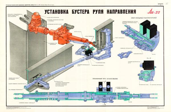 1349. Военный ретро плакат: Ан-22. Установка бустера руля направления.