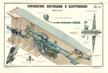 1350. Военный ретро плакат: Ан-22. Управление элеронами в ценроплане.
