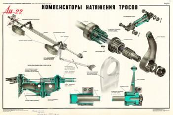 1358. Военный ретро плакат: Ан-22. Компенсаторы натяжения тросов.