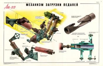 1360. Военный ретро плакат: Ан-22. Механизм загрузки педалей.