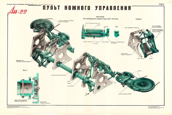 1361. Военный ретро плакат: Ан-22. Пульт ножного управления.