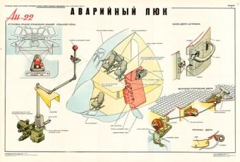 1362. Военный ретро плакат: Ан-22. Аварийный люк.