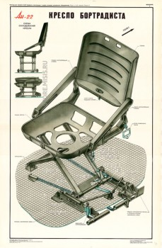 1363. Военный ретро плакат: Ан-22. Кресло бортрадиста.
