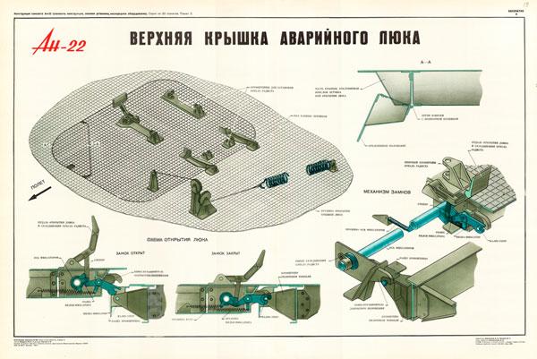 1364. Военный ретро плакат: Ан-22. Верхняя крышка аварийного люка.