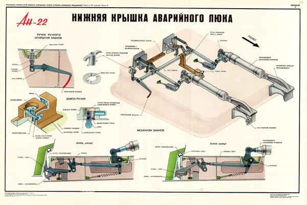 1366. Военный ретро плакат: Ан-22. Нижняя крышка аварийного люка.