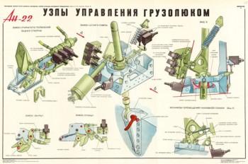 1369. Военный ретро плакат: Ан-22. Узлы управления грузолюком.