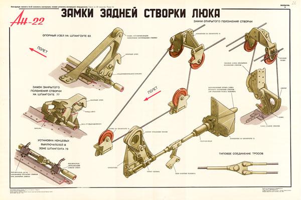 1370. Военный ретро плакат: Ан-22. Замки задней створки люка.