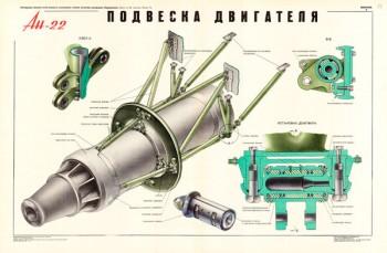 1371. Военный ретро плакат: Ан-22. Подвеска двигателя.