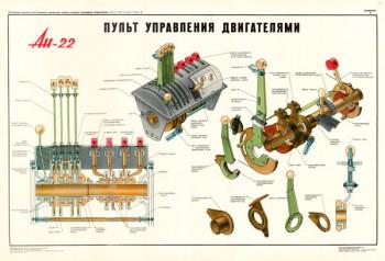 1376. Военный ретро плакат: Ан-22. Пульт управления двигателями.