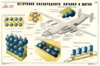 1378. Военный ретро плакат: Ан-22. Источники кислородного питания и щитки.