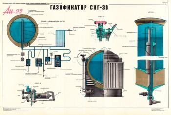 1380. Военный ретро плакат: Ан-22. Газификатор СКГ-30