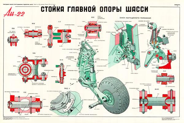 1382. Военный ретро плакат: Ан-22. Стойка главной опоры шасси.