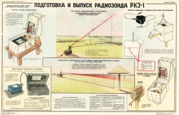 1383. Военный ретро плакат: Подготовка и выпуск радиозонда РКЗ-1