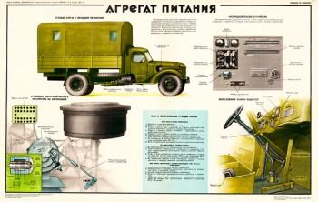 1385. Военный ретро плакат: Агрегат питания