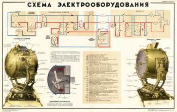 1386. Военный ретро плакат: Схема электрооборудования