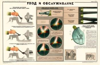 1388. Военный ретро плакат: Уход и обслуживание
