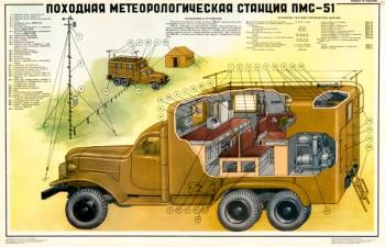 1389. Военный ретро плакат: Походная метеорологическая станция ПМС-51