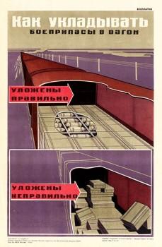 1404. Военный ретро плакат: Как укладывать боеприпасы в вагон