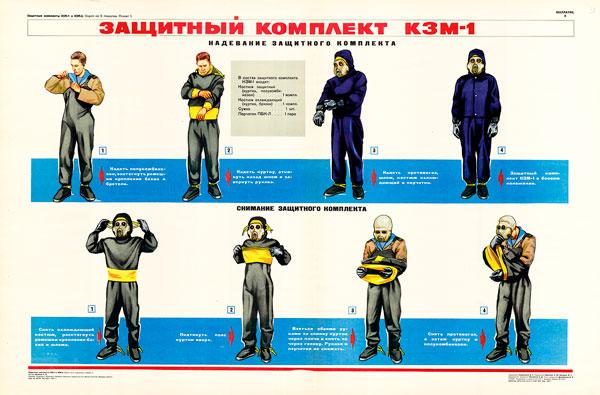 1410 (4). Военный ретро плакат: Защитный комплект КЗМ-1