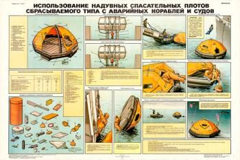 1410 (5). Военный ретро плакат: Использование надувных спасательных плотов сбрасываемого типа с аварийных кораблей и судов