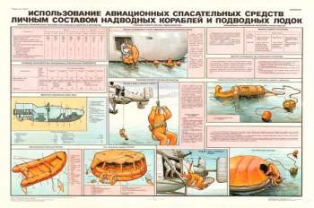 1410 (6). Военный ретро плакат: Использование надувных спасательных плотов сбрасываемого типа с надводных кораблей и подводных лодок
