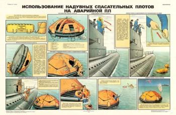 1410 (7). Военный ретро плакат: Использование надувных спасательных плотов на аварийной ПЛ