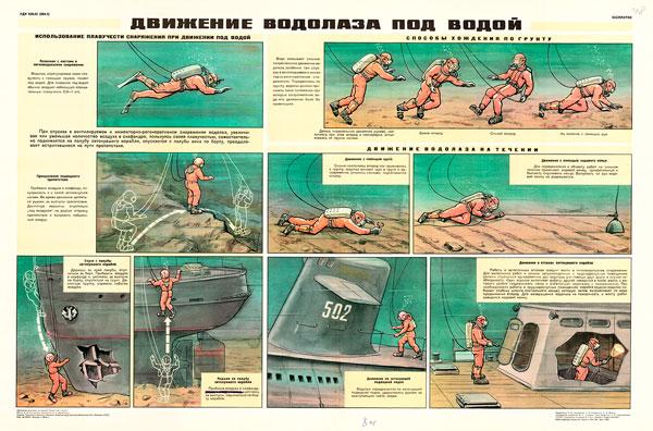 1411 Военный ретро плакат: Движение водолаза под водой