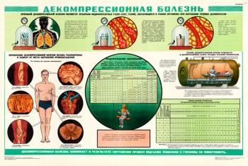 1412 Военный ретро плакат: Декомпрессионная болезнь
