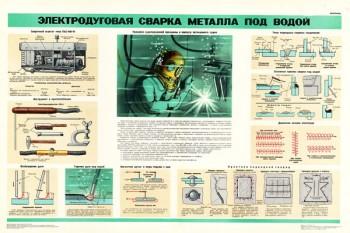 1414 (2). Военный ретро плакат: Электродуговая сварка металла под водой