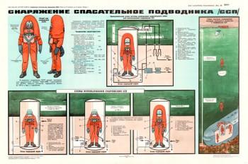 1414 (3). Военный ретро плакат: Снаряжение спасательное подводника /ССП/