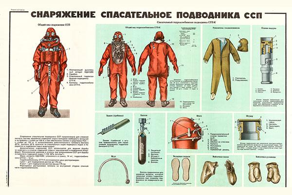 1414 (4). Военный ретро плакат: Снаряжение спасательное подводника ССП (часть 2)