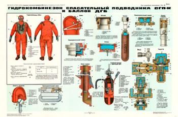 1414 (5). Военный ретро плакат: Комбинезон спасательны подводника СГП-К и баллон ДГБ