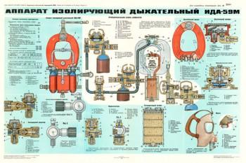 1414 (7). Военный ретро плакат: Аппарат изолирующий дыхательный ИДА-59М