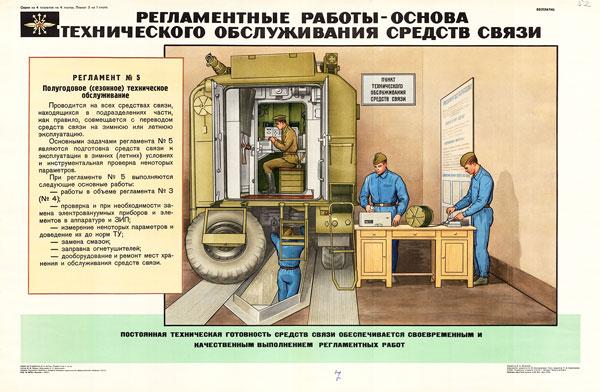 1425. Военный ретро плакат: Регламентные работы - основа технического обслуживания средств связи (Регламент №5)