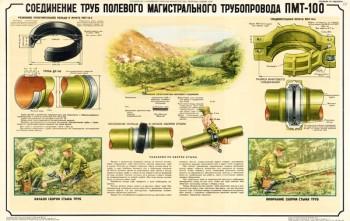1426. Военный ретро плакат: Соединение труб полевого магистрального трубопровода ПМТ-100